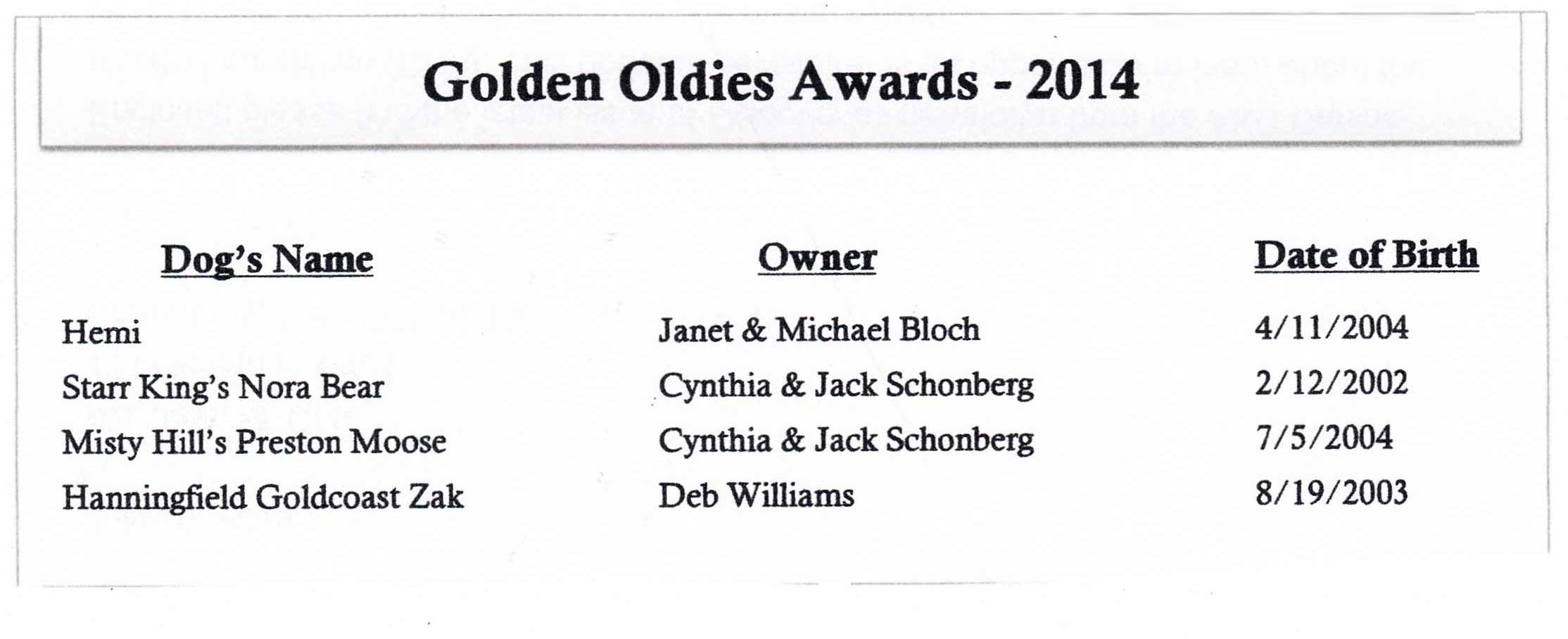 golden-oldies-award-2014